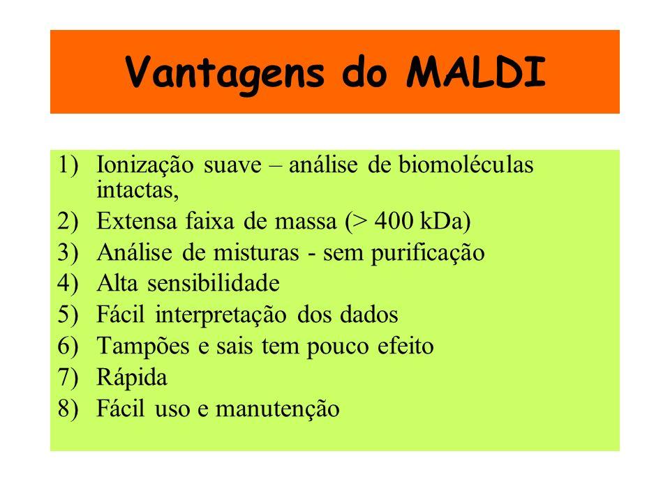Vantagens do MALDI 1)Ionização suave – análise de biomoléculas intactas, 2)Extensa faixa de massa (> 400 kDa) 3)Análise de misturas - sem purificação