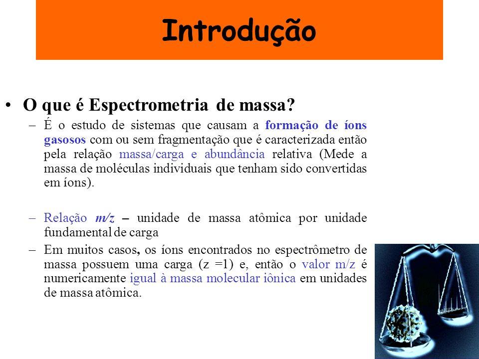 Introdução O que é Espectrometria de massa? –É o estudo de sistemas que causam a formação de íons gasosos com ou sem fragmentação que é caracterizada