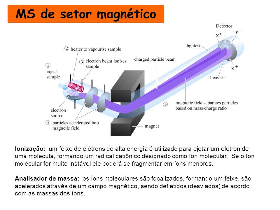 Ionização: um feixe de elétrons de alta energia é utilizado para ejetar um elétron de uma molécula, formando um radical catiônico designado como íon m