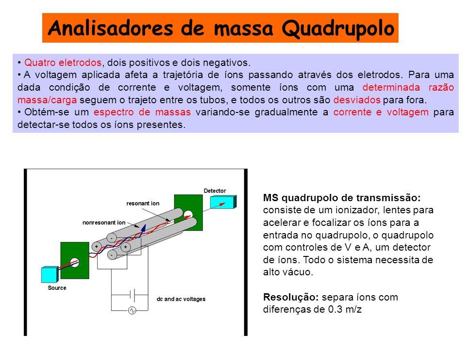 Analisadores de massa Quadrupolo Quatro eletrodos, dois positivos e dois negativos. A voltagem aplicada afeta a trajetória de íons passando através do