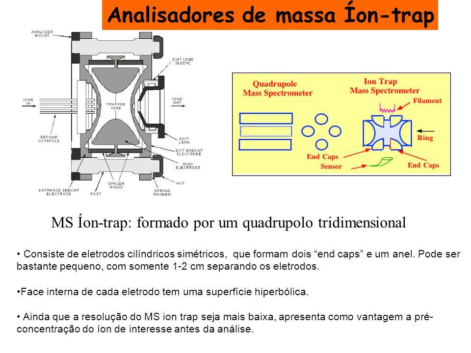 MS Íon-trap: formado por um quadrupolo tridimensional Consiste de eletrodos cilíndricos simétricos, que formam dois end caps e um anel. Pode ser basta