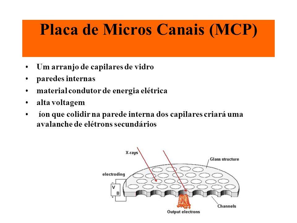 Placa de Micros Canais (MCP) Um arranjo de capilares de vidro paredes internas material condutor de energia elétrica alta voltagem íon que colidir na