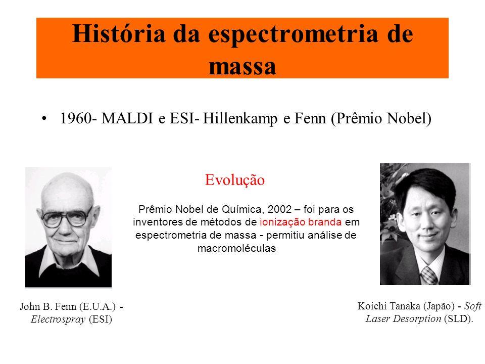 História da espectrometria de massa 1960- MALDI e ESI- Hillenkamp e Fenn (Prêmio Nobel) Prêmio Nobel de Química, 2002 – foi para os inventores de méto