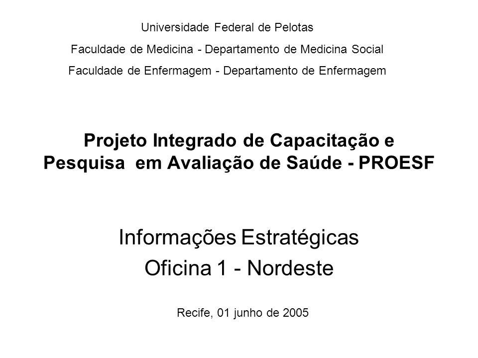 Projeto Integrado de Capacitação e Pesquisa em Avaliação de Saúde - PROESF Informações Estratégicas Oficina 1 - Nordeste Universidade Federal de Pelot