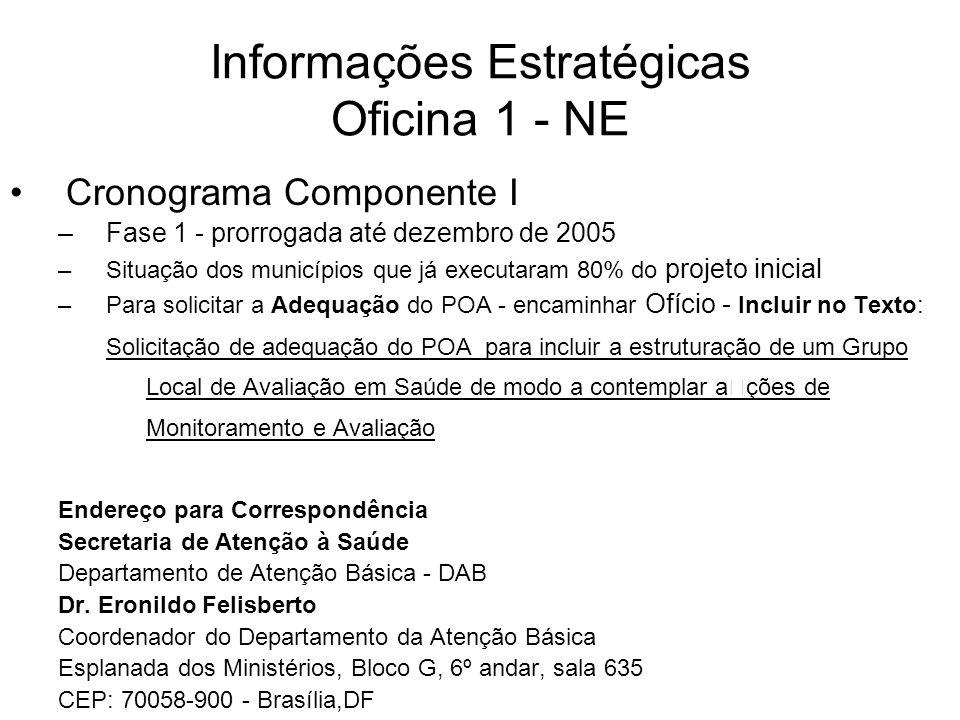 Informações Estratégicas Oficina 1 - NE Cronograma Componente I –Fase 1 - prorrogada até dezembro de 2005 –Situação dos municípios que já executaram 8