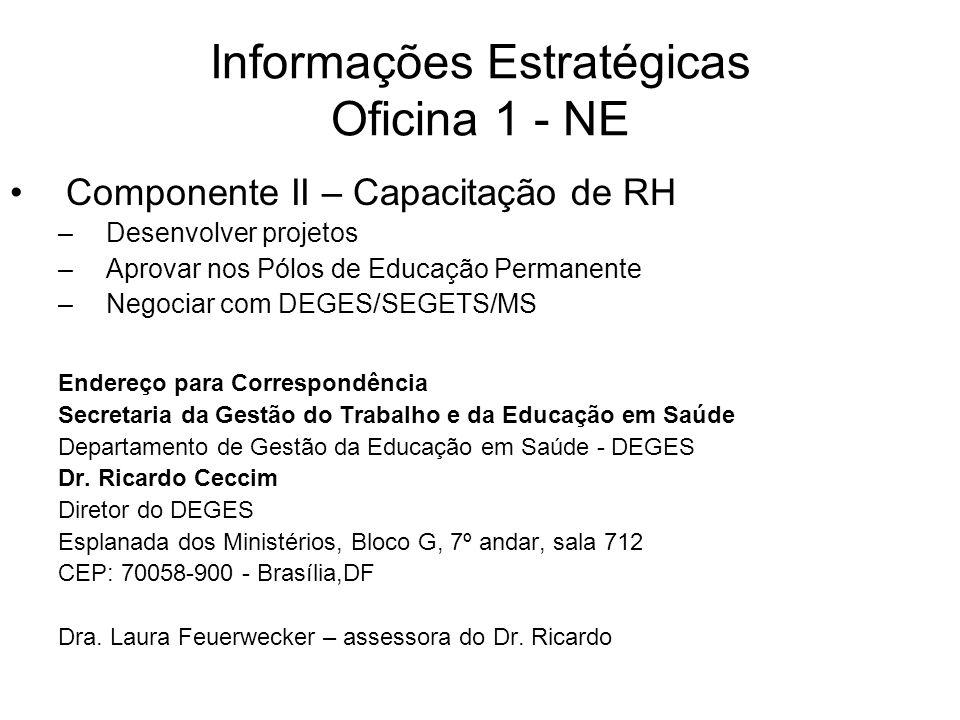 Informações Estratégicas Oficina 1 - NE Componente II – Capacitação de RH –Desenvolver projetos –Aprovar nos Pólos de Educação Permanente –Negociar co