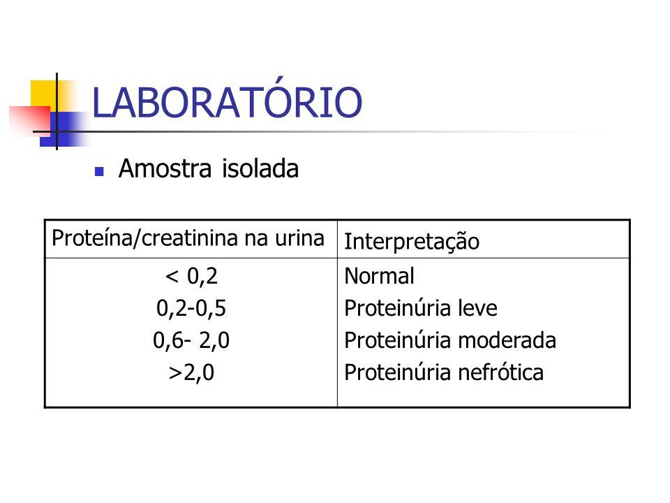 LABORATÓRIO Amostra isolada Proteína/creatinina na urina Interpretação < 0,2 0,2-0,5 0,6- 2,0 >2,0 Normal Proteinúria leve Proteinúria moderada Protei