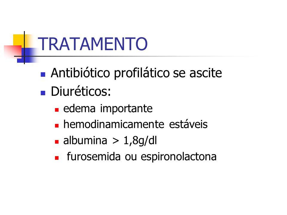 TRATAMENTO Antibiótico profilático se ascite Diuréticos: edema importante hemodinamicamente estáveis albumina > 1,8g/dl furosemida ou espironolactona