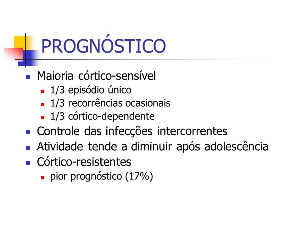 PROGNÓSTICO Maioria córtico-sensível 1/3 episódio único 1/3 recorrências ocasionais 1/3 córtico-dependente Controle das infecções intercorrentes Ativi