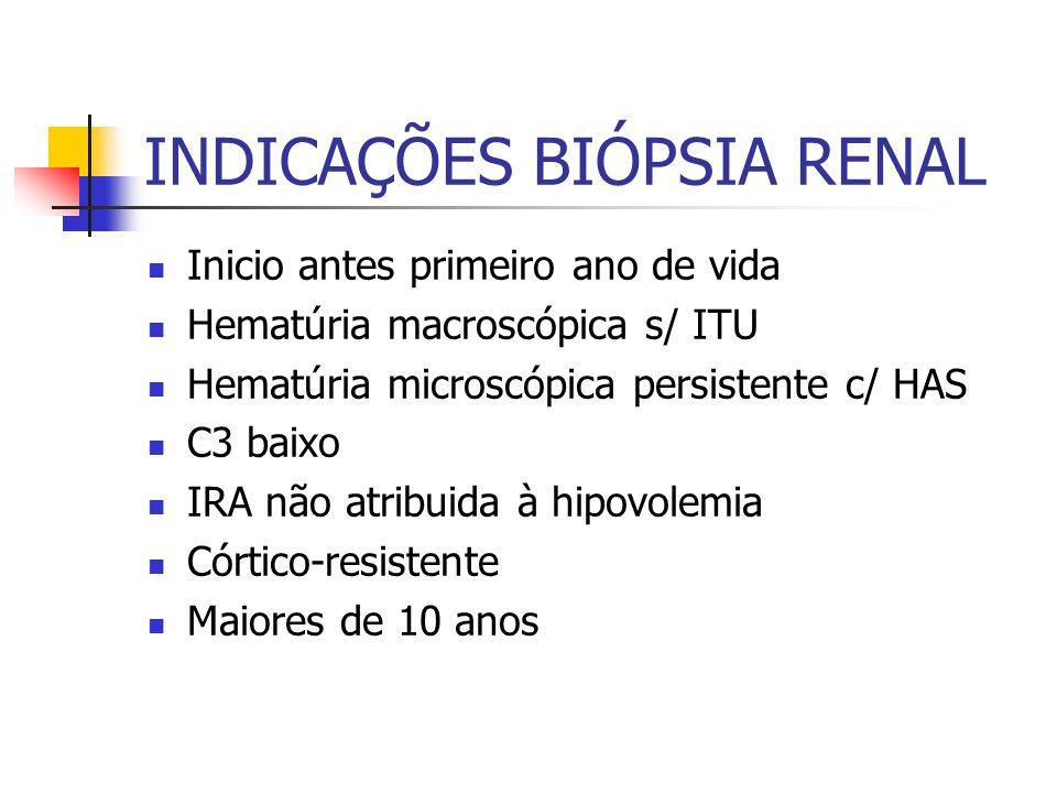 INDICAÇÕES BIÓPSIA RENAL Inicio antes primeiro ano de vida Hematúria macroscópica s/ ITU Hematúria microscópica persistente c/ HAS C3 baixo IRA não at