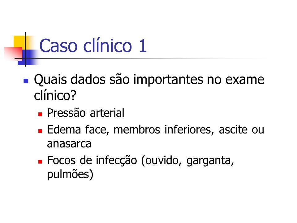 Caso clínico 1 Quais dados são importantes no exame clínico? Pressão arterial Edema face, membros inferiores, ascite ou anasarca Focos de infecção (ou