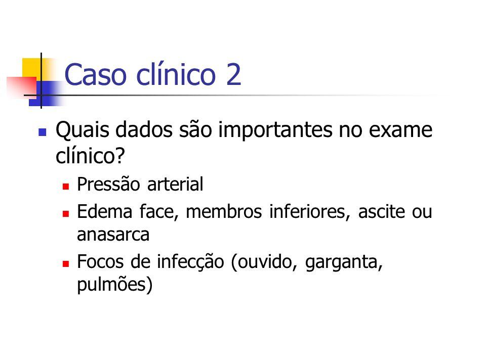 Caso clínico 2 Quais dados são importantes no exame clínico? Pressão arterial Edema face, membros inferiores, ascite ou anasarca Focos de infecção (ou