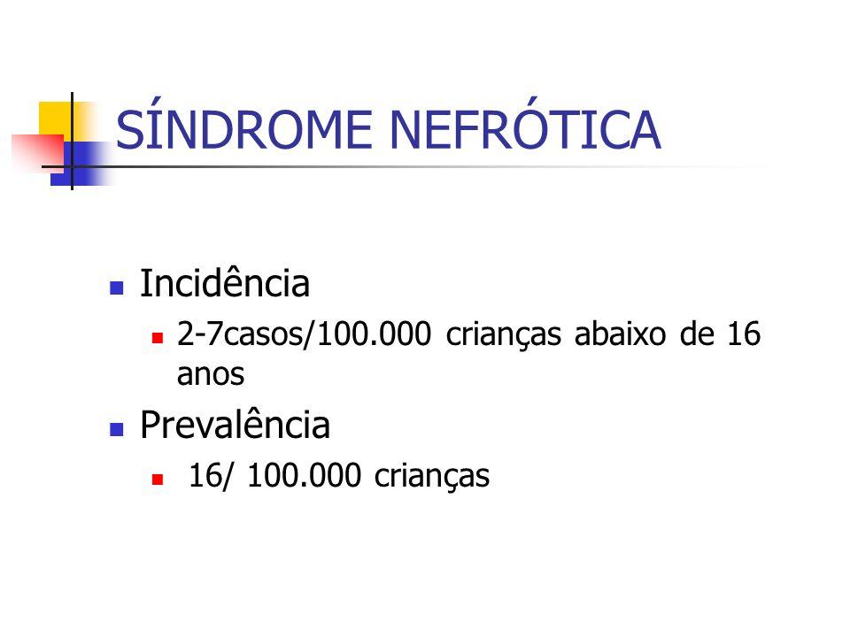 SÍNDROME NEFRÓTICA Incidência 2-7casos/100.000 crianças abaixo de 16 anos Prevalência 16/ 100.000 crianças