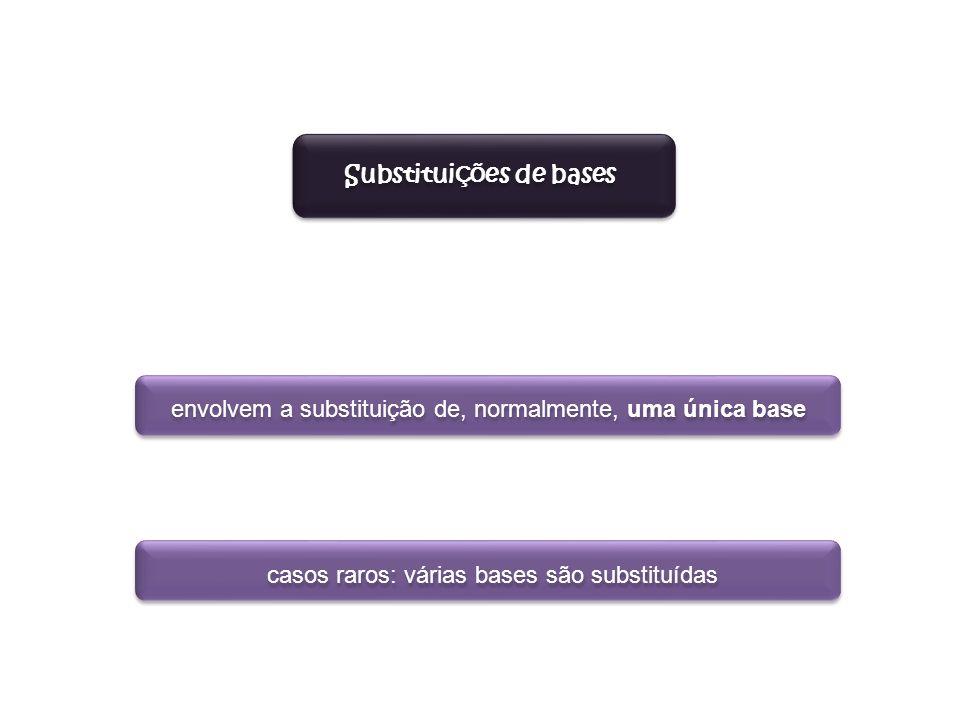 Substituições de bases envolvem a substituição de, normalmente, uma única base casos raros: várias bases são substituídas