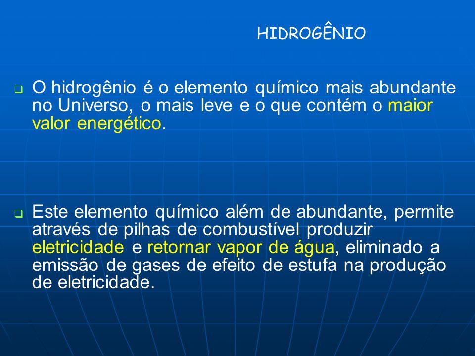 HIDROGÊNIO O hidrogênio é o elemento químico mais abundante no Universo, o mais leve e o que contém o maior valor energético. Este elemento químico al