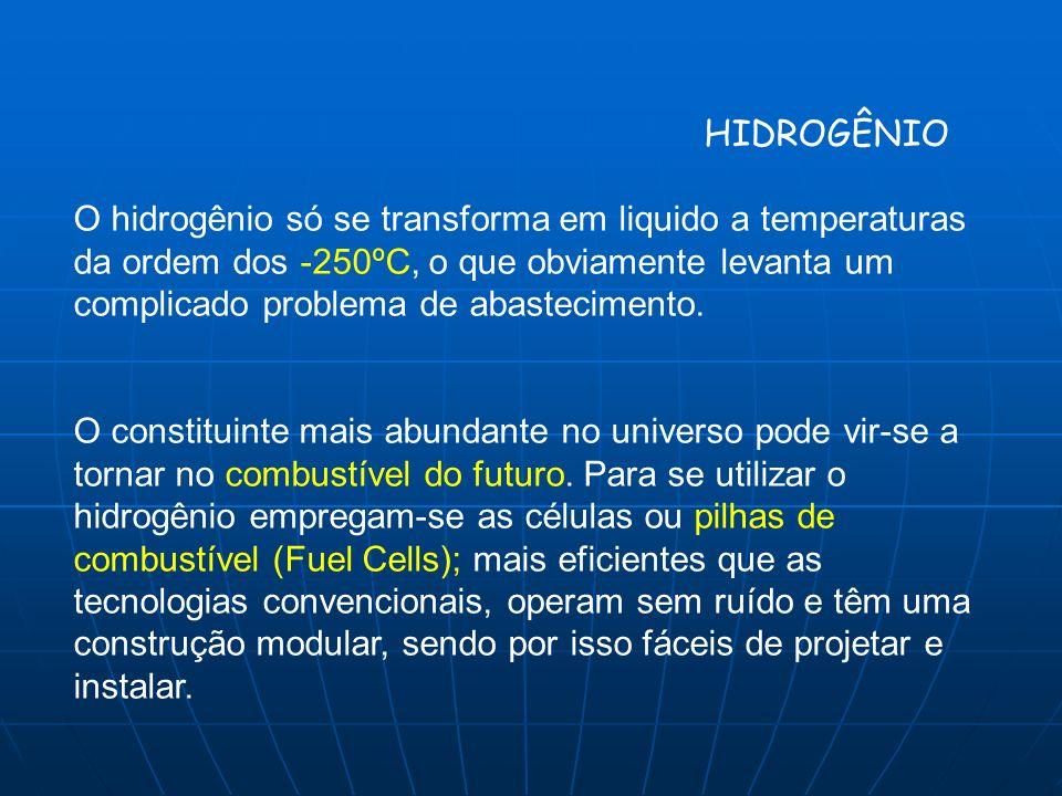 HIDROGÊNIO O hidrogênio só se transforma em liquido a temperaturas da ordem dos -250ºC, o que obviamente levanta um complicado problema de abastecimen