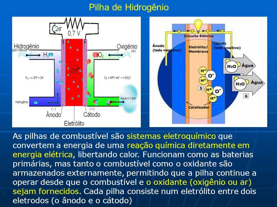 Pilha de Hidrogênio ) As pilhas de combustível são sistemas eletroquímico que convertem a energia de uma reação química diretamente em energia elétric