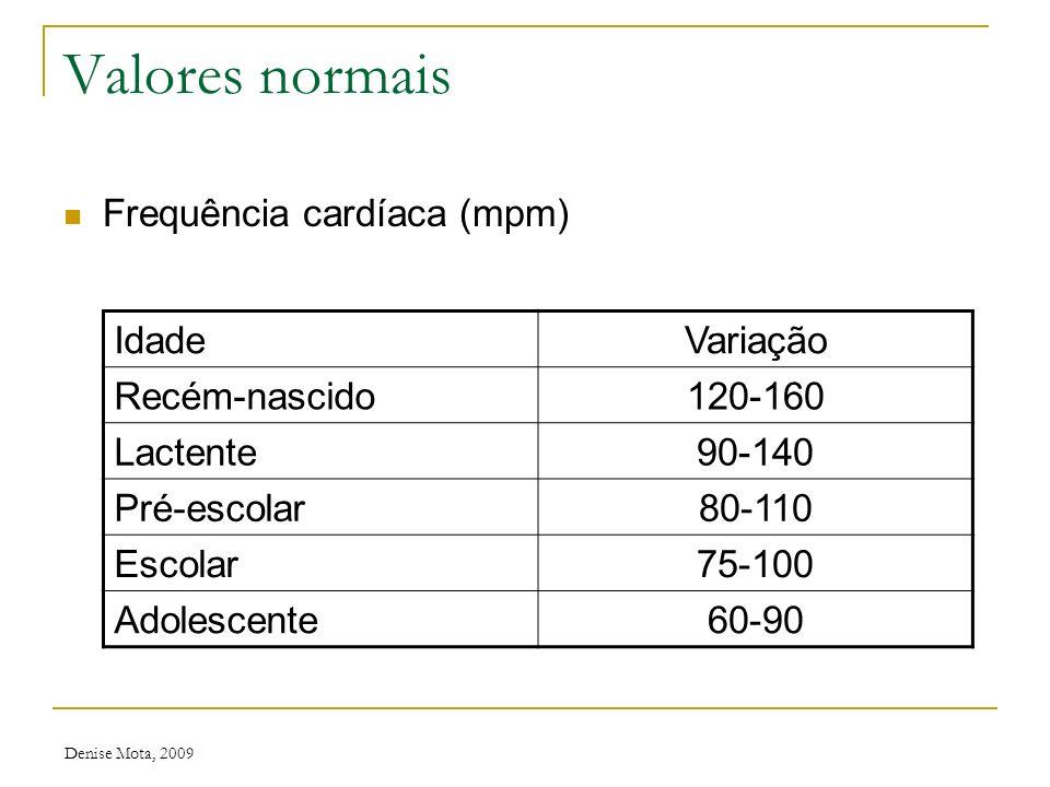 Denise Mota, 2009 Valores normais Frequência cardíaca Frequência respiratória Temperatura Pressão arterial Saturação de oxigênio