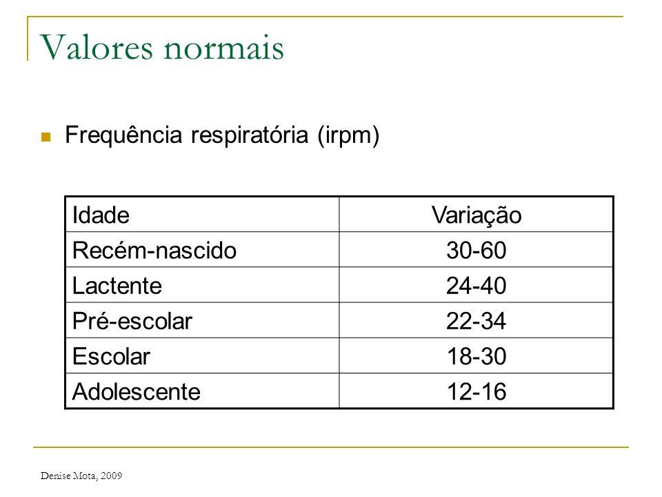 Denise Mota, 2009 Valores normais Frequência cardíaca (mpm) IdadeVariação Recém-nascido120-160 Lactente90-140 Pré-escolar80-110 Escolar75-100 Adolesce