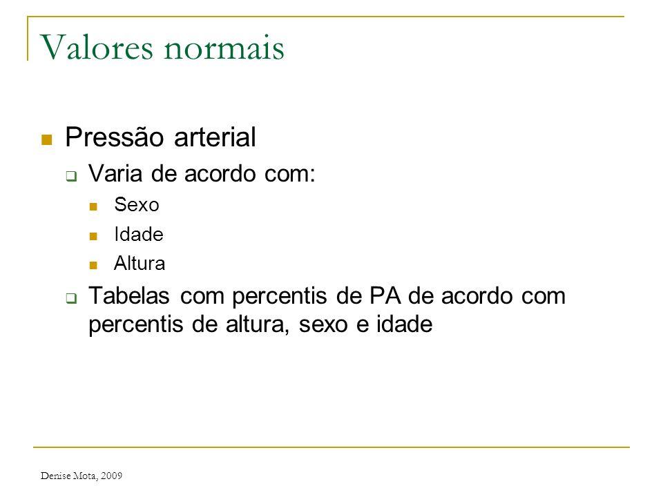 Denise Mota, 2009 Valores normais Temperatura 0 C Classificação Variação Hipotermia<36 Normotermia36-37 Febrícula37-37,5 Febre baixa37,5-38,5 Febre mo