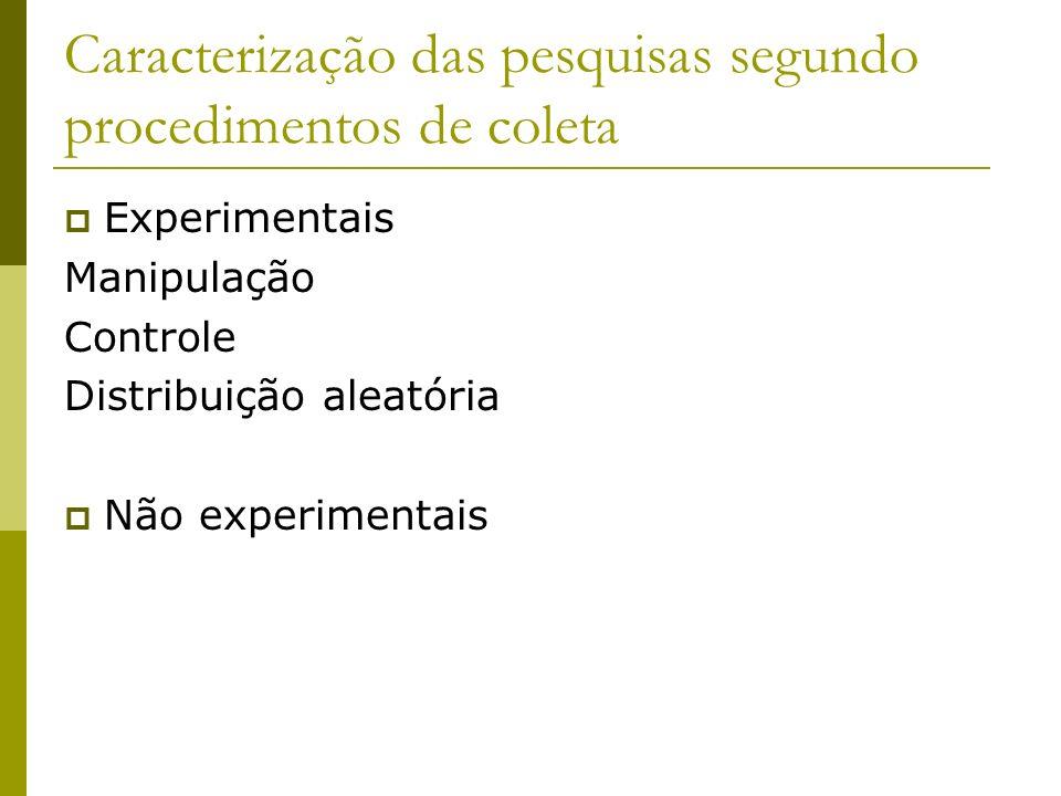 Caracterização das pesquisas segundo procedimentos de coleta Experimentais Manipulação Controle Distribuição aleatória Não experimentais