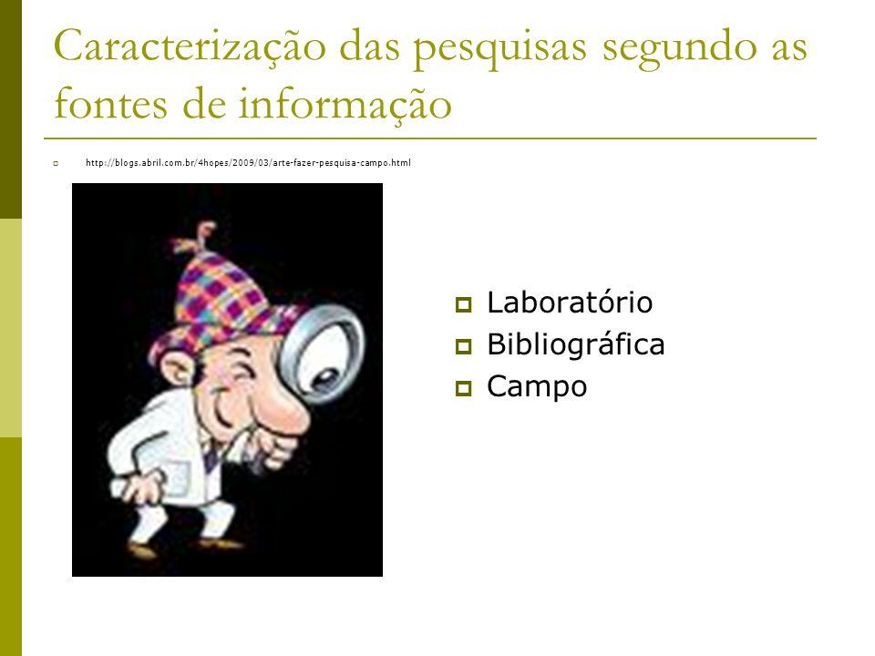 Caracterização das pesquisas segundo as fontes de informação http://blogs.abril.com.br/4hopes/2009/03/arte-fazer-pesquisa-campo.html Laboratório Bibli