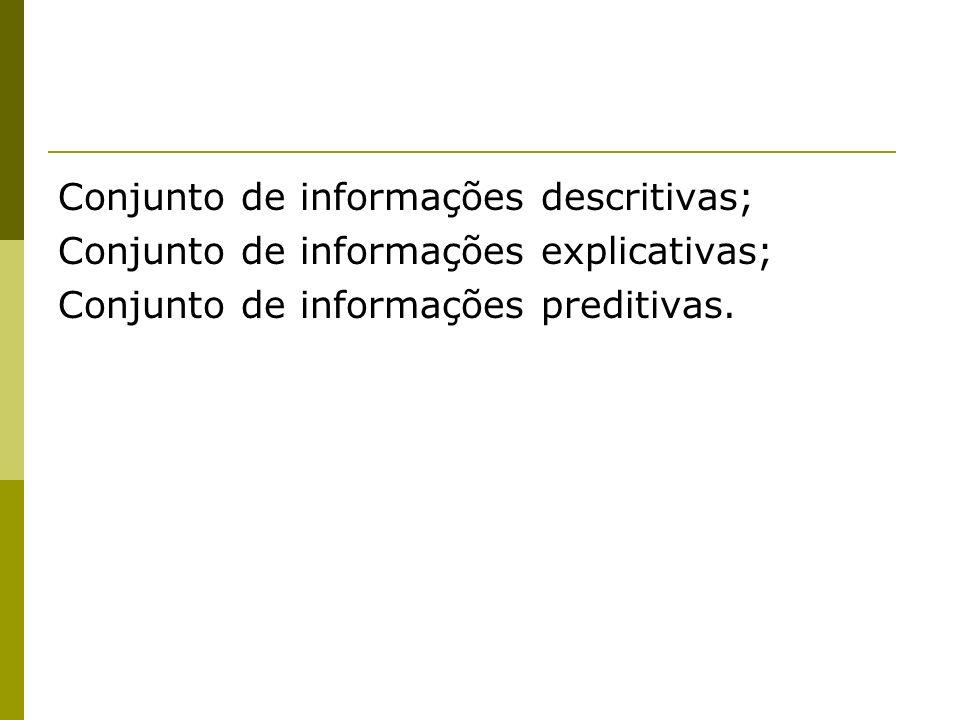 Conjunto de informações descritivas; Conjunto de informações explicativas; Conjunto de informações preditivas.