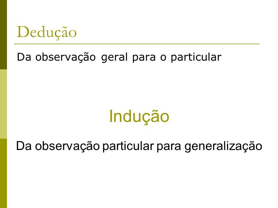 Dedução Da observação geral para o particular Indução Da observação particular para generalização