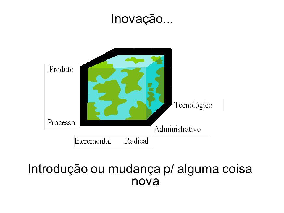 Inovação... Introdução ou mudança p/ alguma coisa nova