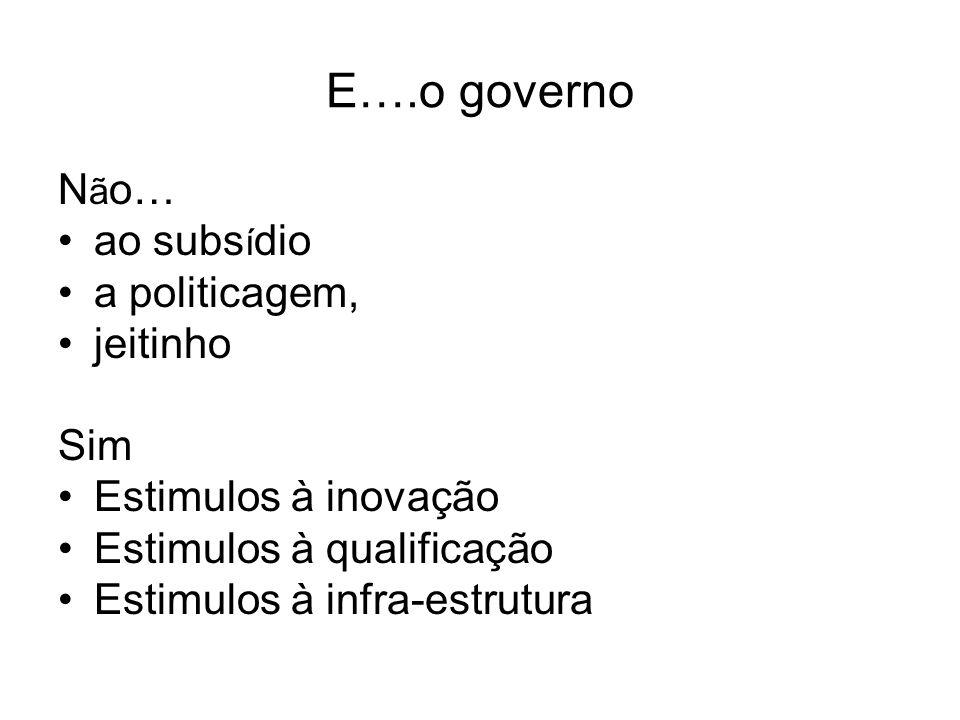 E….o governo N ã o… ao subs í dio a politicagem, jeitinho Sim Estimulos à inovação Estimulos à qualificação Estimulos à infra-estrutura