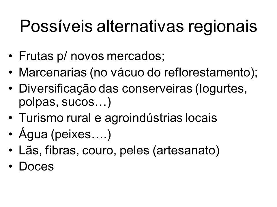 Possíveis alternativas regionais Frutas p/ novos mercados; Marcenarias (no vácuo do reflorestamento); Diversificação das conserveiras (Iogurtes, polpa