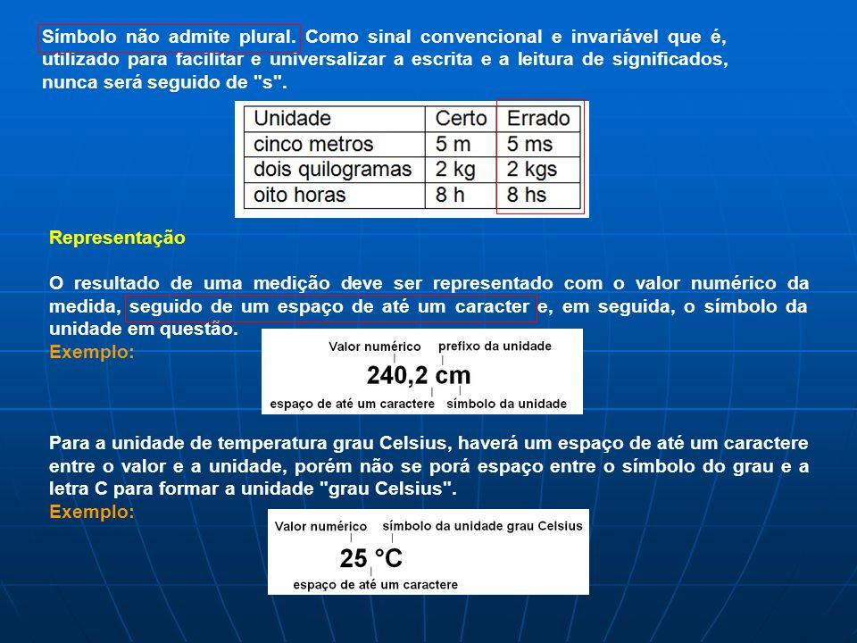 Exceções: Para os símbolo da unidade de ângulo plano grau (°), minuto( ) e segundo( ), não deve haver espaço entre o valor medido e as unidades, porém, deve haver um espaço entre o símbolo da unidade e o próximo valor numérico.