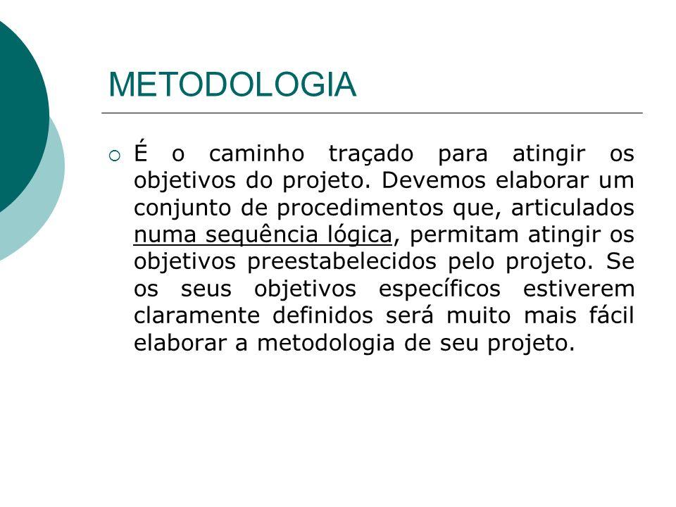 METODOLOGIA É o caminho traçado para atingir os objetivos do projeto. Devemos elaborar um conjunto de procedimentos que, articulados numa sequência ló