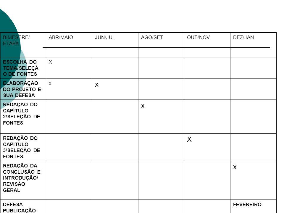 BIMESTRE/ ETAPA ABR/MAIOJUN/JULAGO/SETOUT/NOVDEZ/JAN ESCOLHA DO TEMA/SELEÇÃ O DE FONTES X ELABORAÇÃO DO PROJETO E SUA DEFESA x x REDAÇÃO DO CAPÍTULO 2