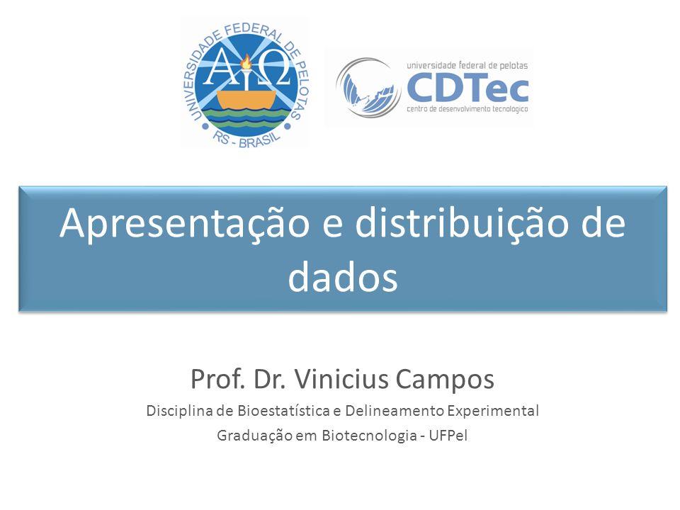 Apresentação e distribuição de dados Prof. Dr. Vinicius Campos Disciplina de Bioestatística e Delineamento Experimental Graduação em Biotecnologia - U