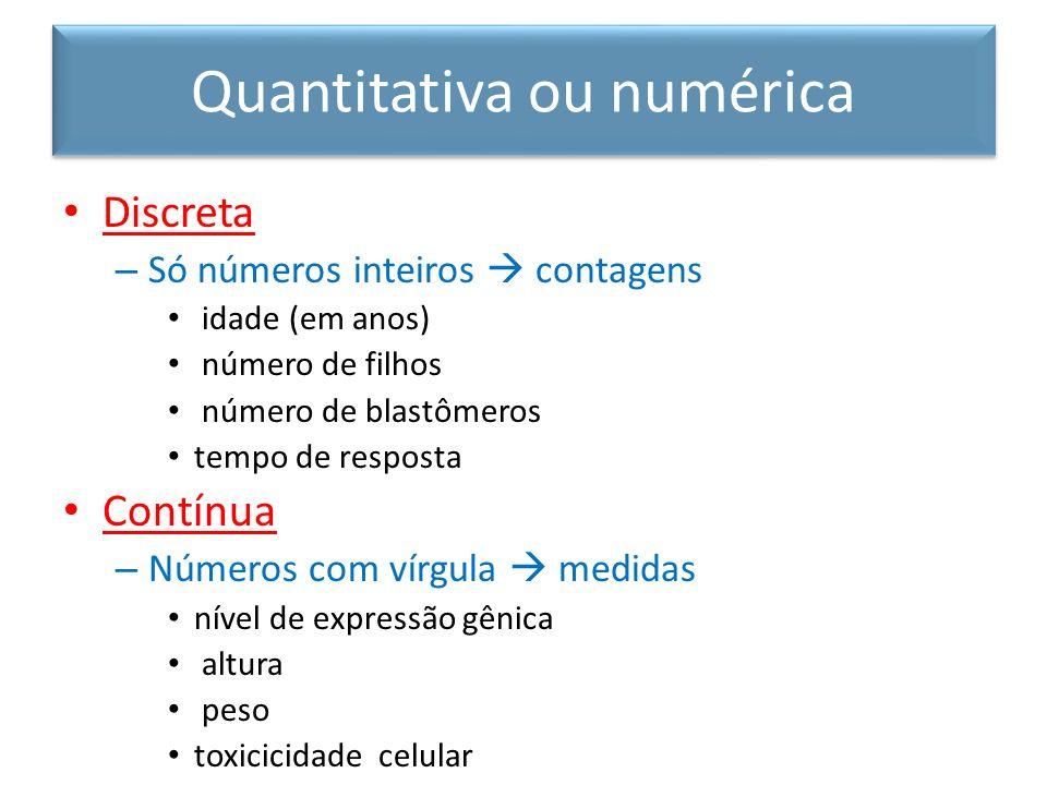 Discreta – Só números inteiros contagens idade (em anos) número de filhos número de blastômeros tempo de resposta Contínua – Números com vírgula medid