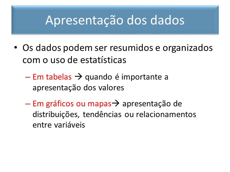 Os dados podem ser resumidos e organizados com o uso de estatísticas – Em tabelas quando é importante a apresentação dos valores – Em gráficos ou mapa