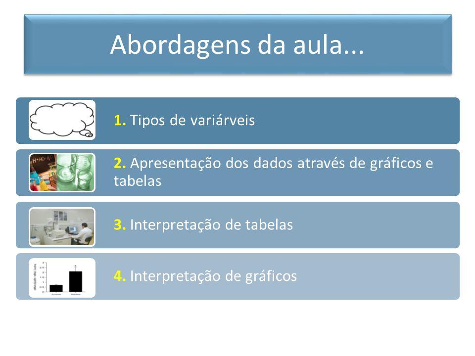 1. Tipos de variárveis 2. Apresentação dos dados através de gráficos e tabelas 3. Interpretação de tabelas 4. Interpretação de gráficos Abordagens da