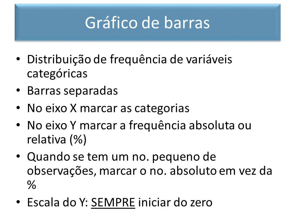 Distribuição de frequência de variáveis categóricas Barras separadas No eixo X marcar as categorias No eixo Y marcar a frequência absoluta ou relativa