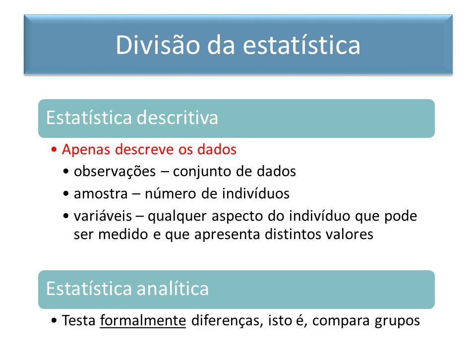 Divisão da estatística Estatística descritiva Apenas descreve os dados observações – conjunto de dados amostra – número de indivíduos variáveis – qual