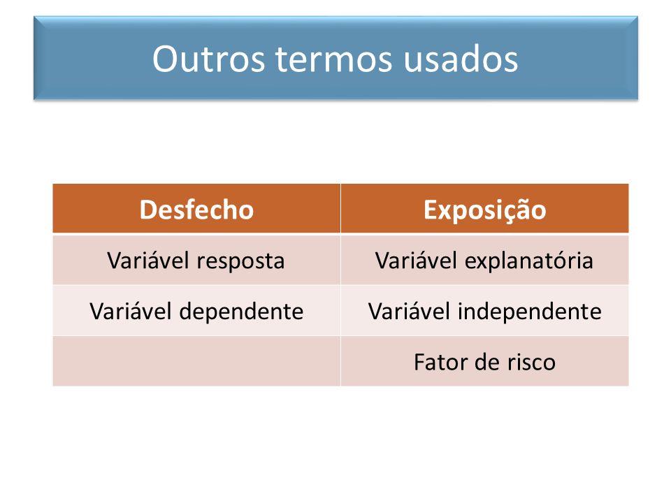 DesfechoExposição Variável respostaVariável explanatória Variável dependenteVariável independente Fator de risco Outros termos usados