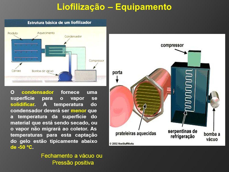 Liofilização – Equipamento O condensador fornece uma superfície para o vapor se solidificar. A temperatura do condensador deverá ser menor que a tempe