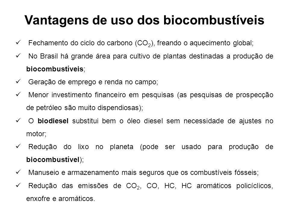 Vantagens de uso dos biocombustíveis Fechamento do ciclo do carbono (CO 2 ), freando o aquecimento global; No Brasil há grande área para cultivo de pl