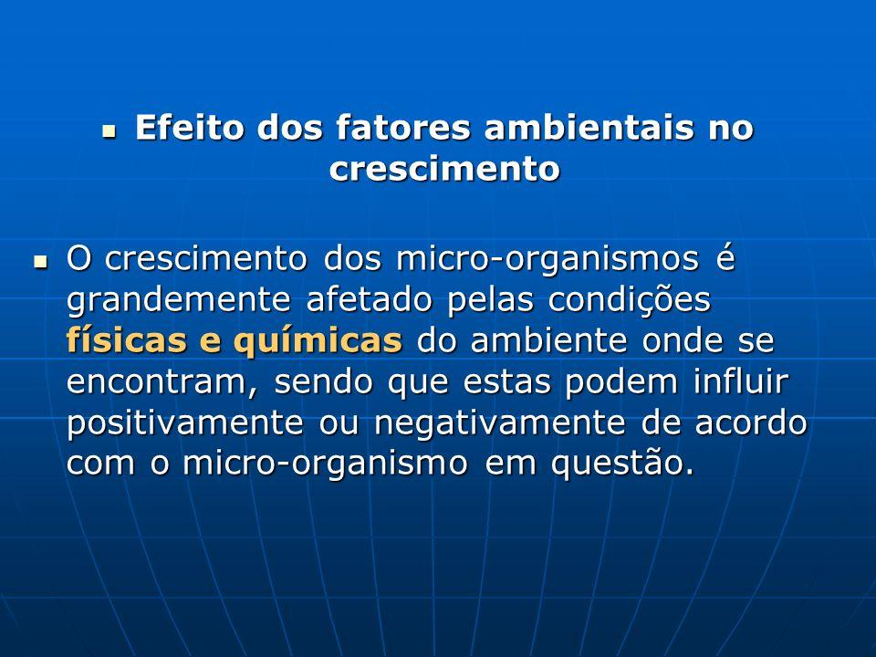 Efeito dos fatores ambientais no crescimento Efeito dos fatores ambientais no crescimento O crescimento dos micro-organismos é grandemente afetado pel