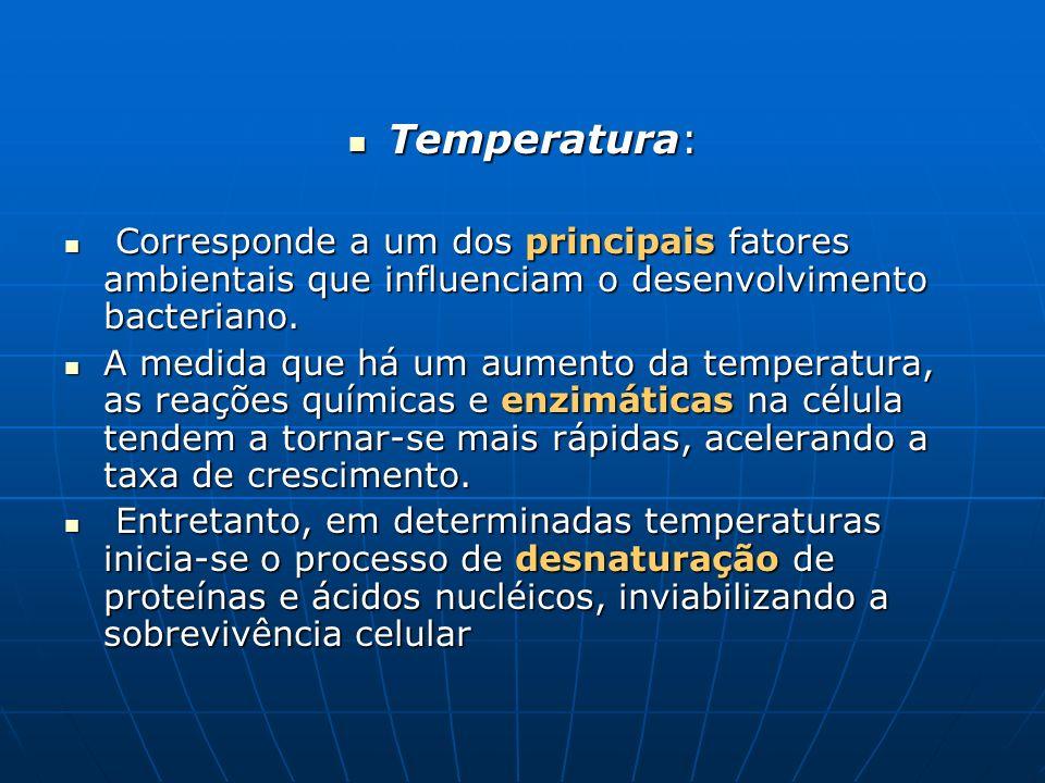 Temperatura: Temperatura: Corresponde a um dos principais fatores ambientais que influenciam o desenvolvimento bacteriano. Corresponde a um dos princi