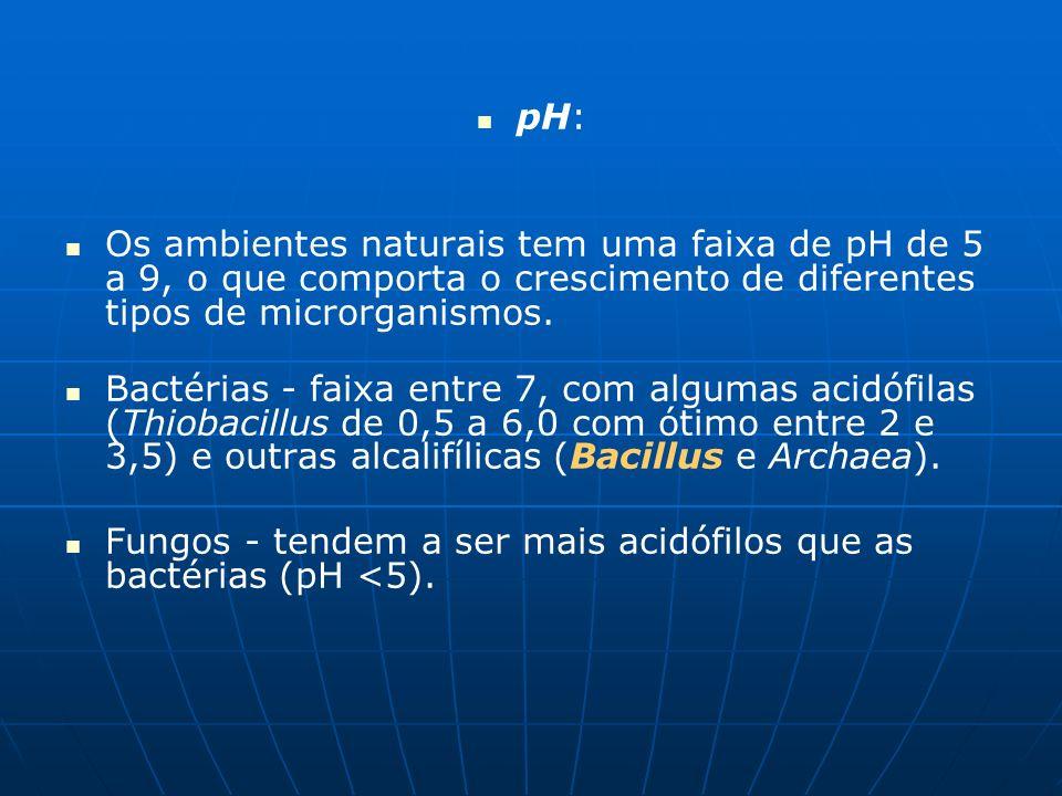 pH: Os ambientes naturais tem uma faixa de pH de 5 a 9, o que comporta o crescimento de diferentes tipos de microrganismos. Bactérias - faixa entre 7,