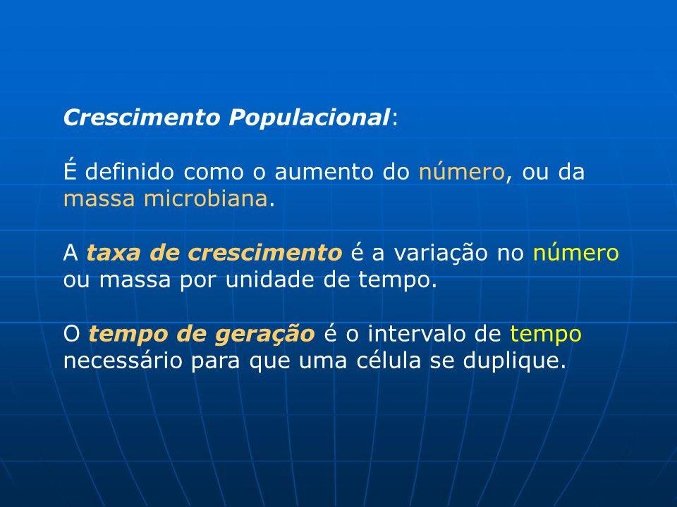 Crescimento Populacional: É definido como o aumento do número, ou da massa microbiana. A taxa de crescimento é a variação no número ou massa por unida