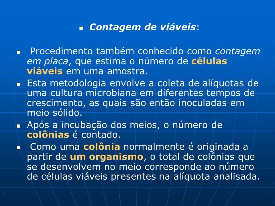 Contagem de viáveis: Procedimento também conhecido como contagem em placa, que estima o número de células viáveis em uma amostra. Esta metodologia env
