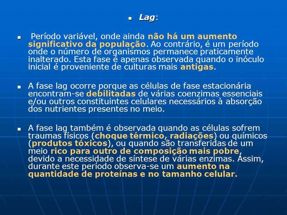 Lag: Lag: Período variável, onde ainda não há um aumento significativo da população. Ao contrário, é um período onde o número de organismos permanece