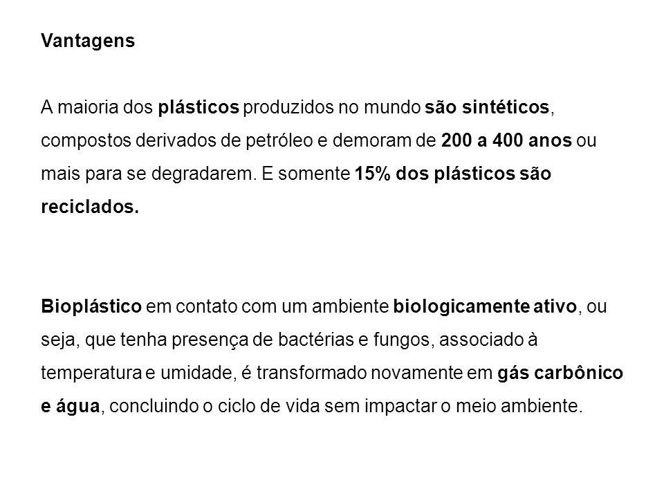 Vantagens A maioria dos plásticos produzidos no mundo são sintéticos, compostos derivados de petróleo e demoram de 200 a 400 anos ou mais para se degr